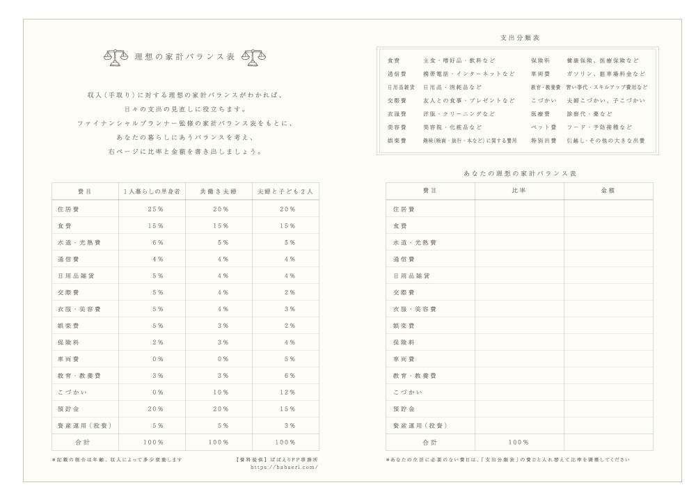 ノーマネーデー家計簿_理想の家計バランス表